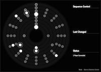Web Audio/MIDI Demo List | W3C Audio WG